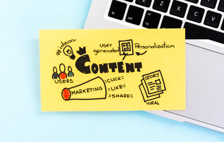 Post-it listing content marketing needs